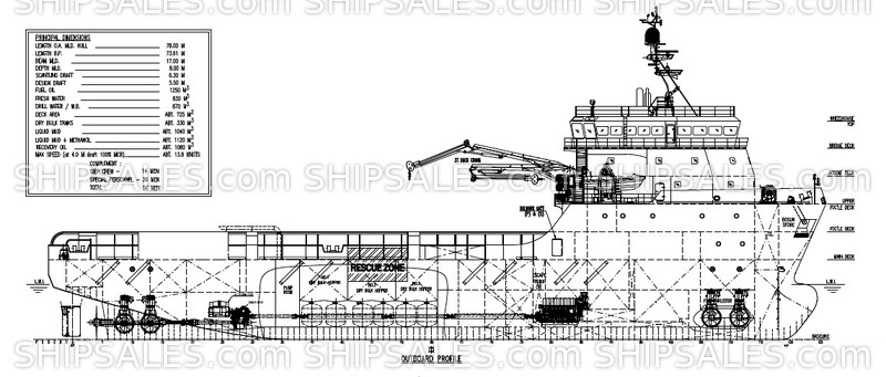 Platform Supply Vessel